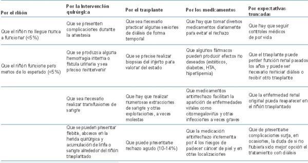 diabetes postrasplante renal